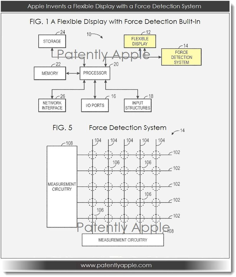 2. Apple patent, flex display wiht force detection system
