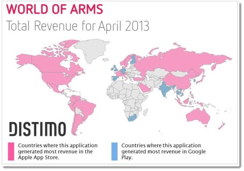 #1 World of Arms
