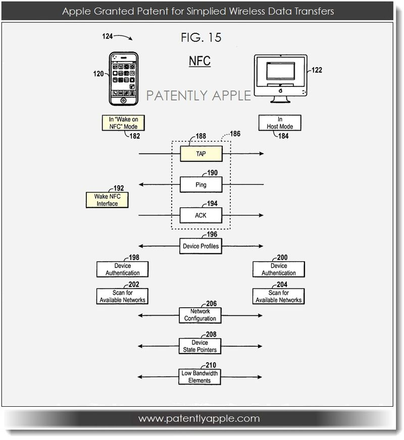 4. Apple granted patent for simplified wireless data transfers