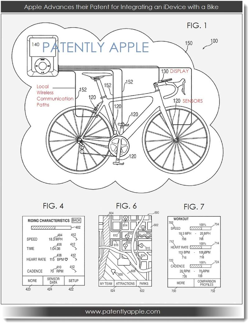 2. Apple advances their patent for integrating an iDevice with a Bike