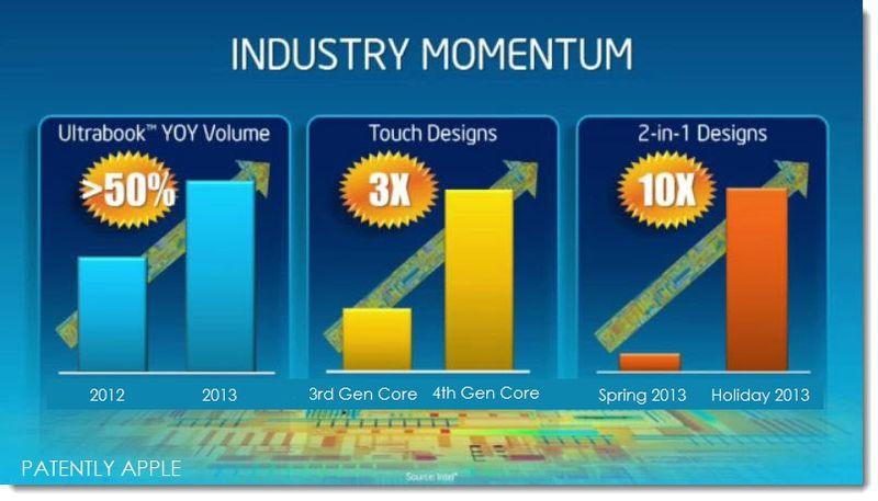 6 Industry Momentum