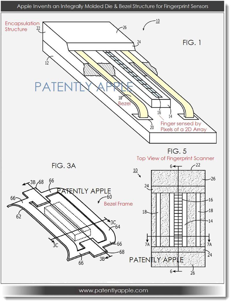 2 Fingerprint scanner structures
