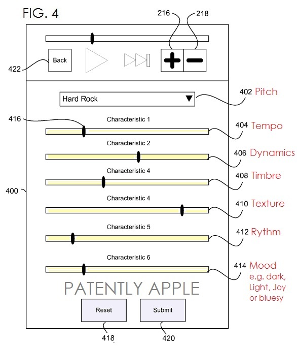 5. Apple's iRadio patent fig. 4