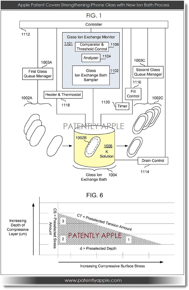 3. Apple patent FIG. 1 & 6 ION BATH GLASS STRENGHTHENING BATH