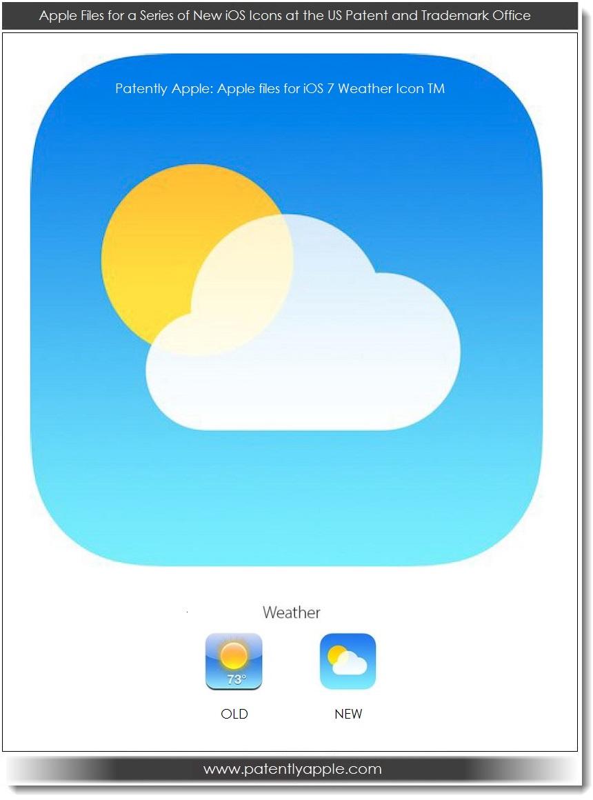 Iphone Weather Icon Ios7