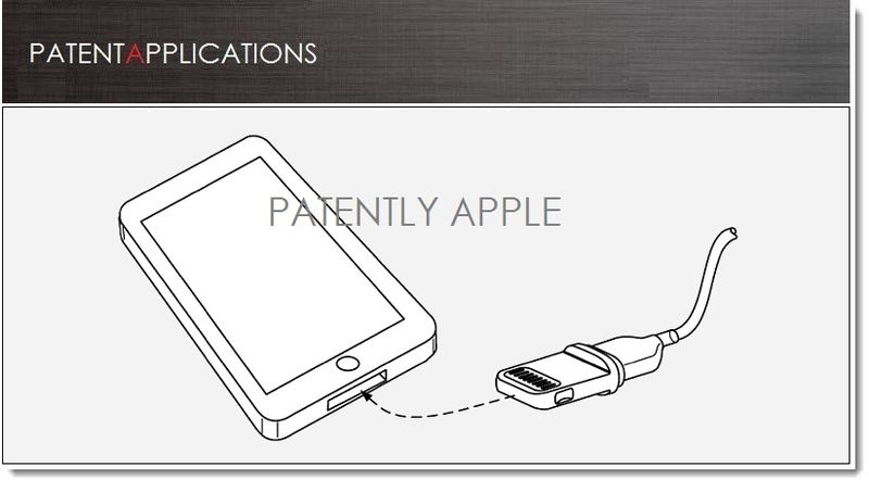 1. Cover - Apple patent applications cover lightning connnector & Image sensor