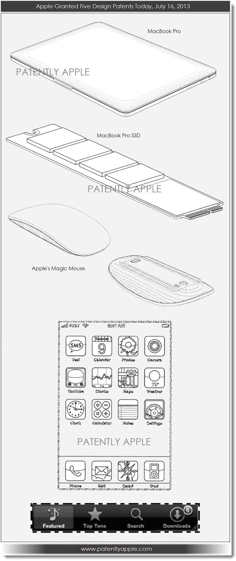 3. Apple Granted 5 Design Patents, July 16, 2013