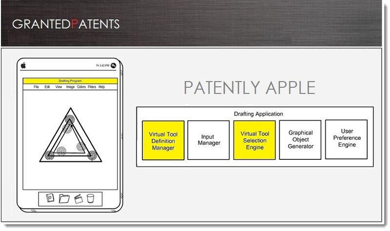 1. Cover - Apple wins patents for haptic + Virtual Drafting application