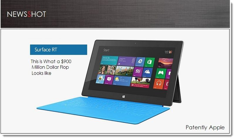 July 19, 2013 - Microsoft's Surface Tablet - A $900 Million Flop