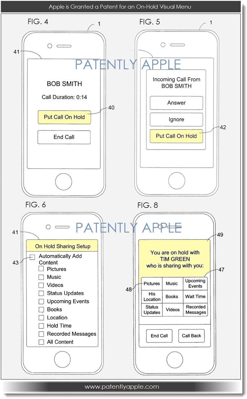 5. Apple granted patent for on-hold visual menu