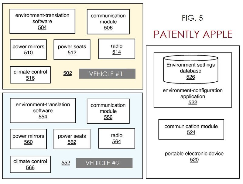 4. Apple patent fig 5 Environmental-Translation Software