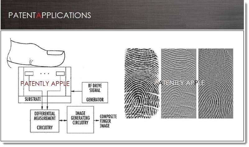 1. Cover - New Apple Fingerprint sensor Patent