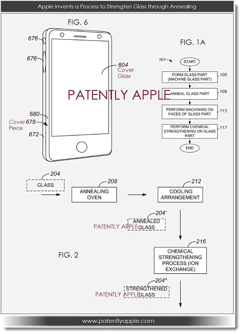 2. Apple Invents a process to strengthen glass throuch annealing