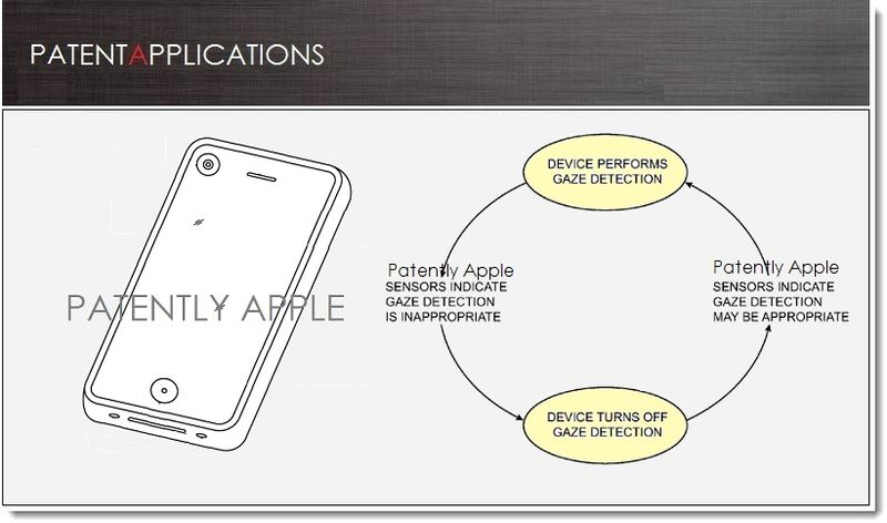 1. Cover - Apple Patent 2013 - Gaze Detection