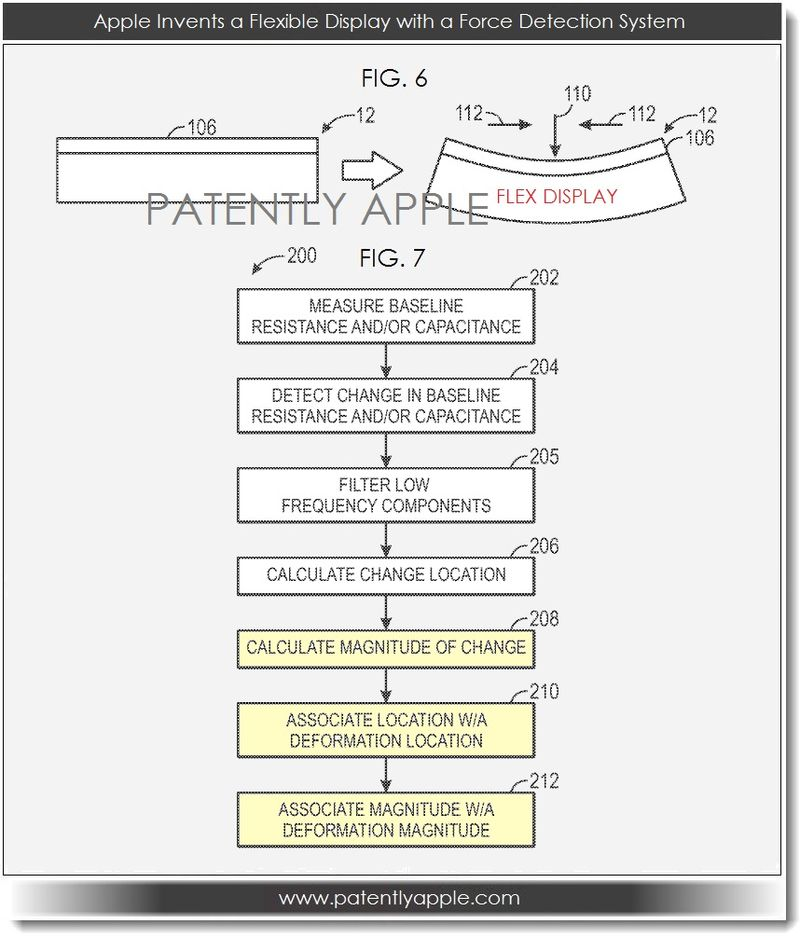 4. Apple patent, flex display with force detection system