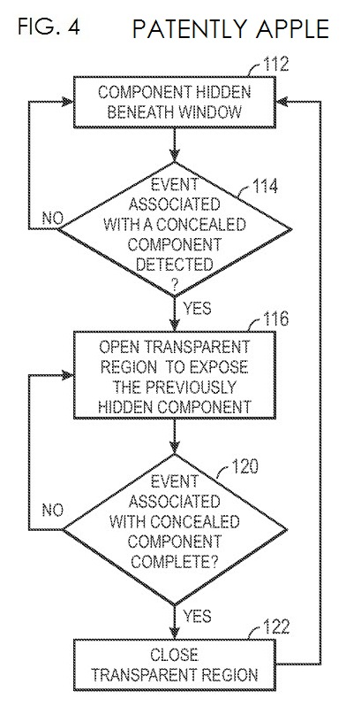 4. Apple patent, hide reveal components hidden behind a display
