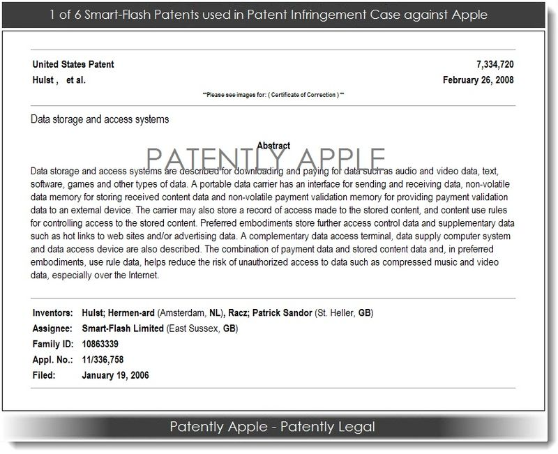 2. 1 OF 6 Patents used against Apple in new patent infringement lawsuit by Smart-Flash