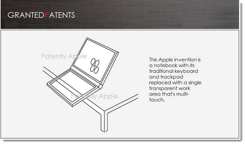 1. Cover - Notebook with transparent work area & 3D Trackpad