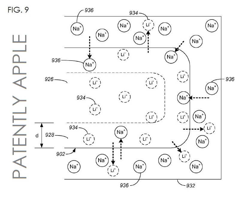 4. Apple ion exchange bath patent fig. 9