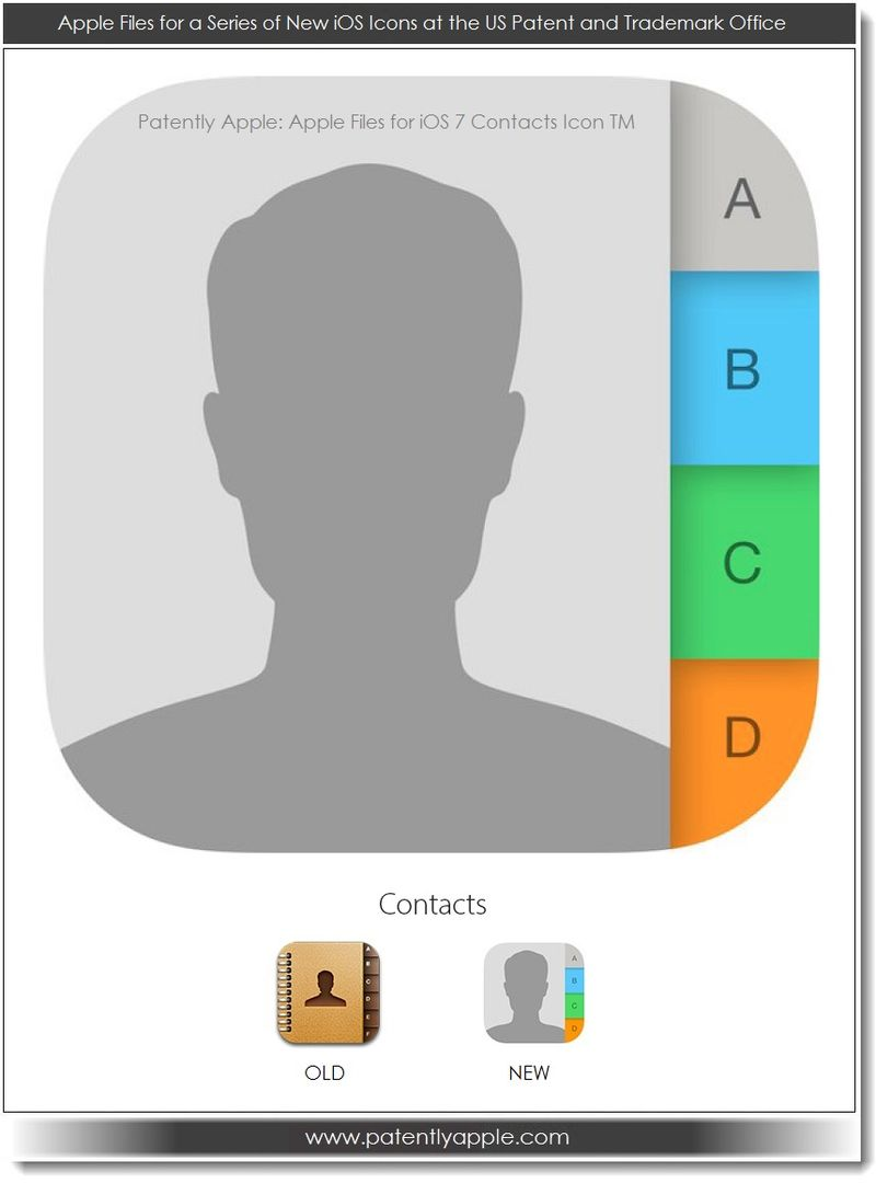 5. Apple iOS 7 Contacts icon TM