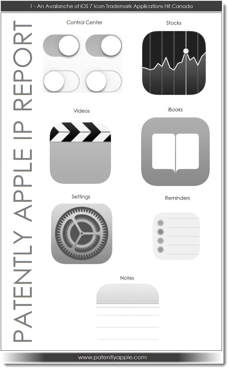 8. Apple files an avalanche of iOS 7 icons Trademark applications in Canada