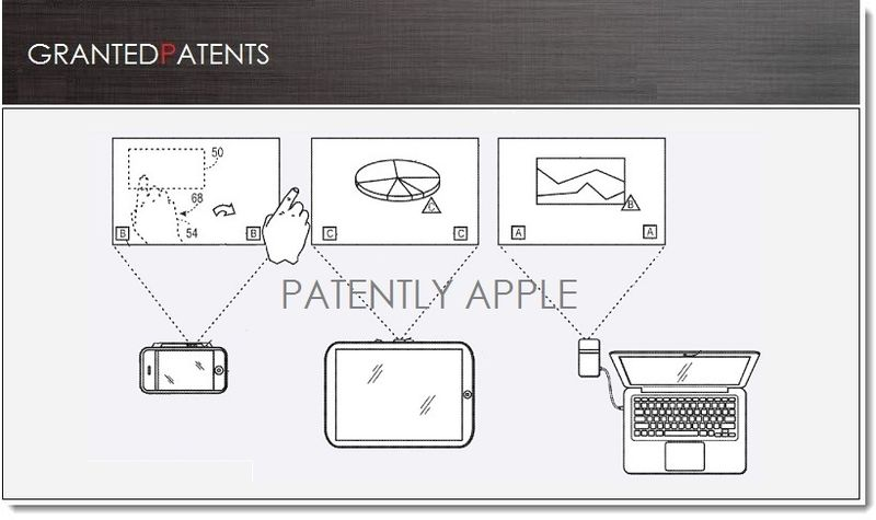 1. Apple Granted patent, Pico-like Projects +