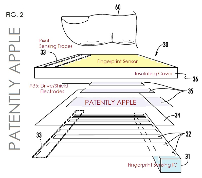 3A. APPLE FINGERPRINT SCANNER PATENT