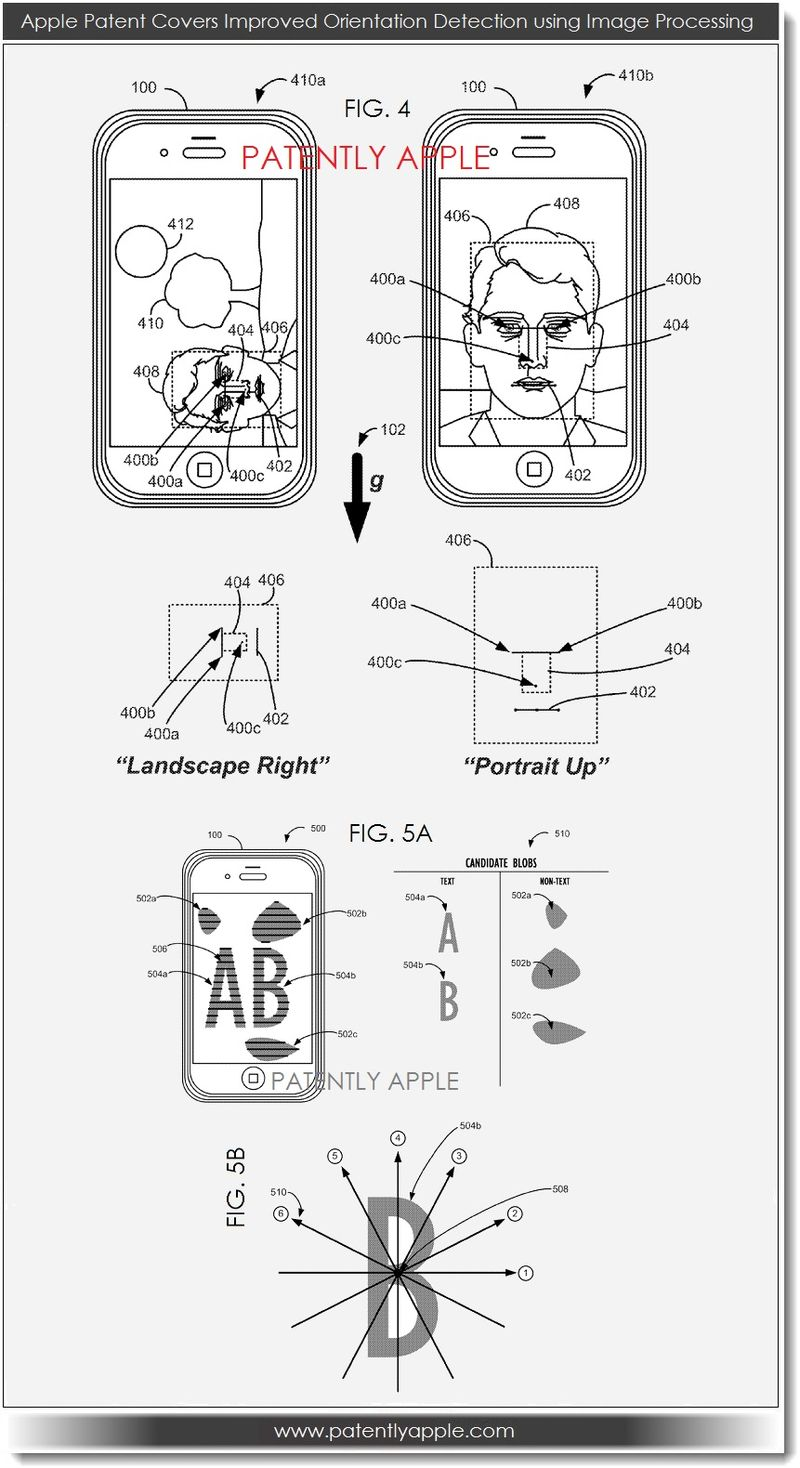 2. Apple patent filing for improved orientation detection