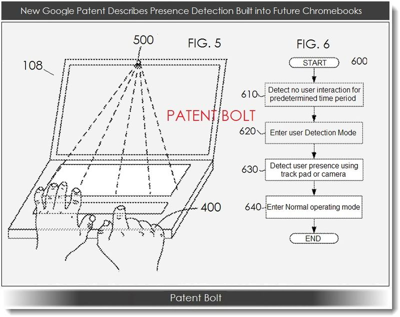2. PA - Google Patent filing for presence detection for future Chromebooks - Copy