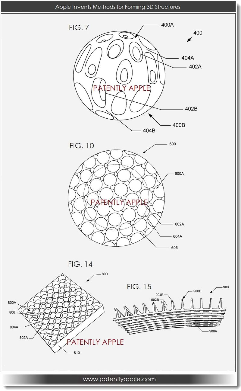 2. Apple invents methods for forming 3d structures