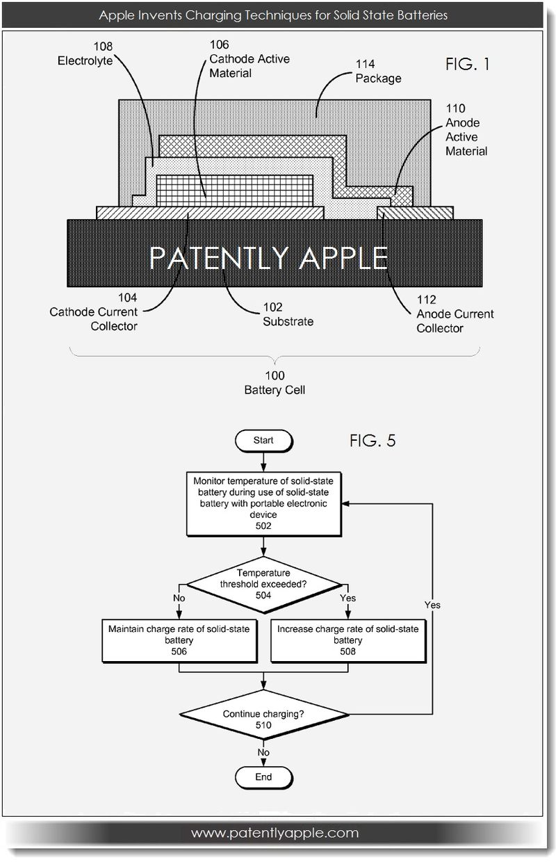 2. Apple patent for charging techniques for solid state batteries