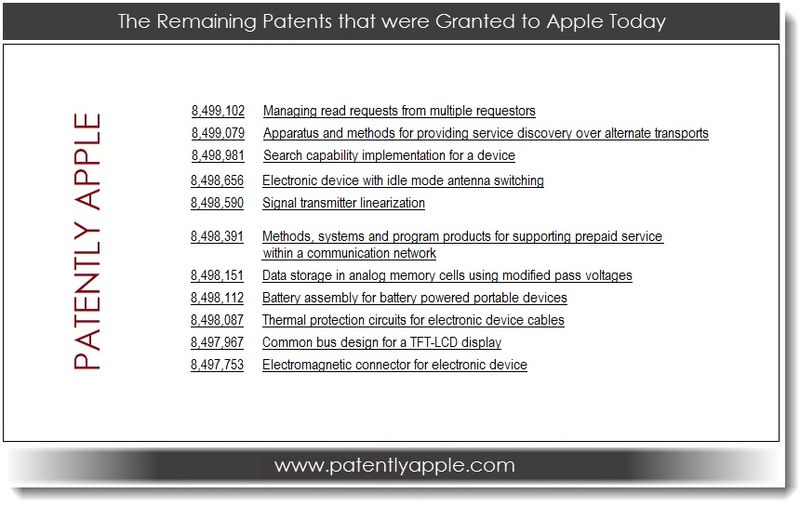 5. The remaining patents granted to Apple on July 30, 2013