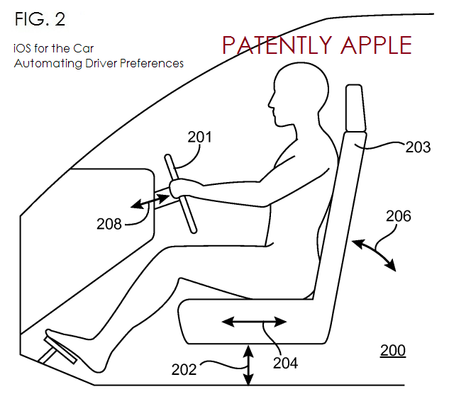 2. Apple patent fig. 2 iOS for the Car  - Driver preferences