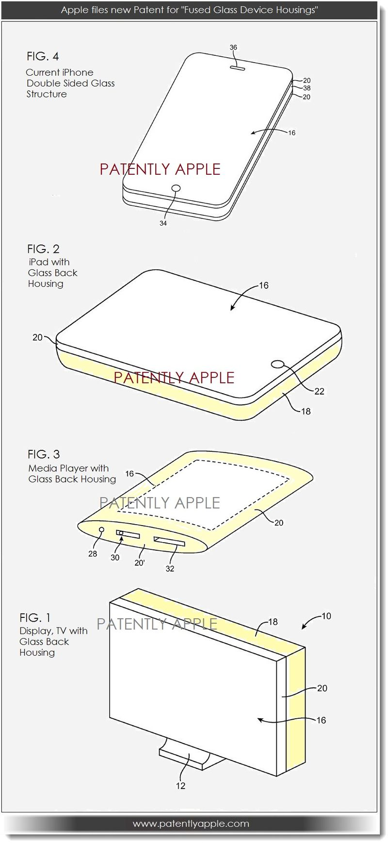 2A. Apple files for patent in Europe for Glass Back Housings for iPad, iPod, Display - TV