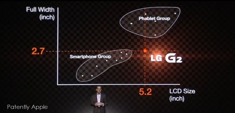 #11. G2 with 5.2 inches display