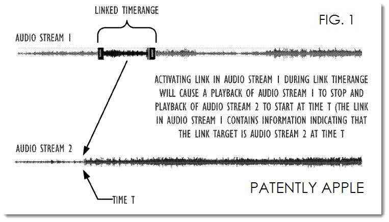 2. Audio Hyperlinking Apple Patent FIG. 1