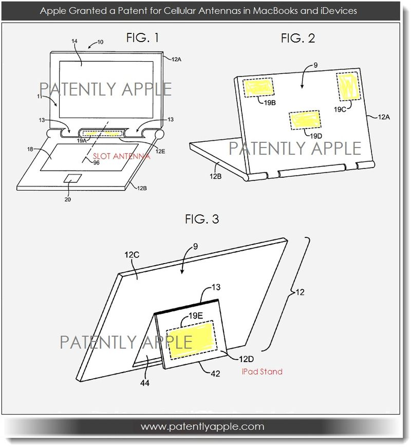 3. Apple Granted patent for antennas for MacBooks and iDevices including cellular