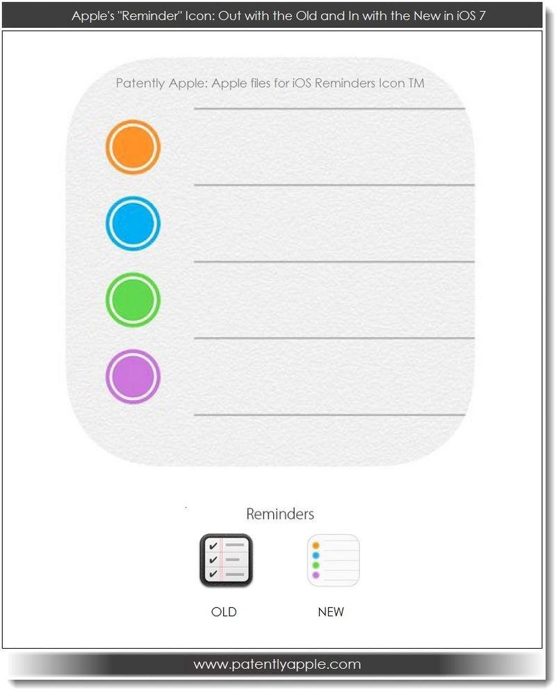 4. Apple's Reminder Icon - Out with the Old and In with the New in iOS 7