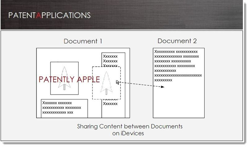 1. Cover - Apple patent for editing & sharing Objects between documents