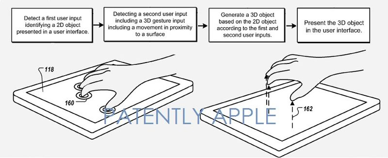 2. Apple Granted wild 3D Patent for iPad