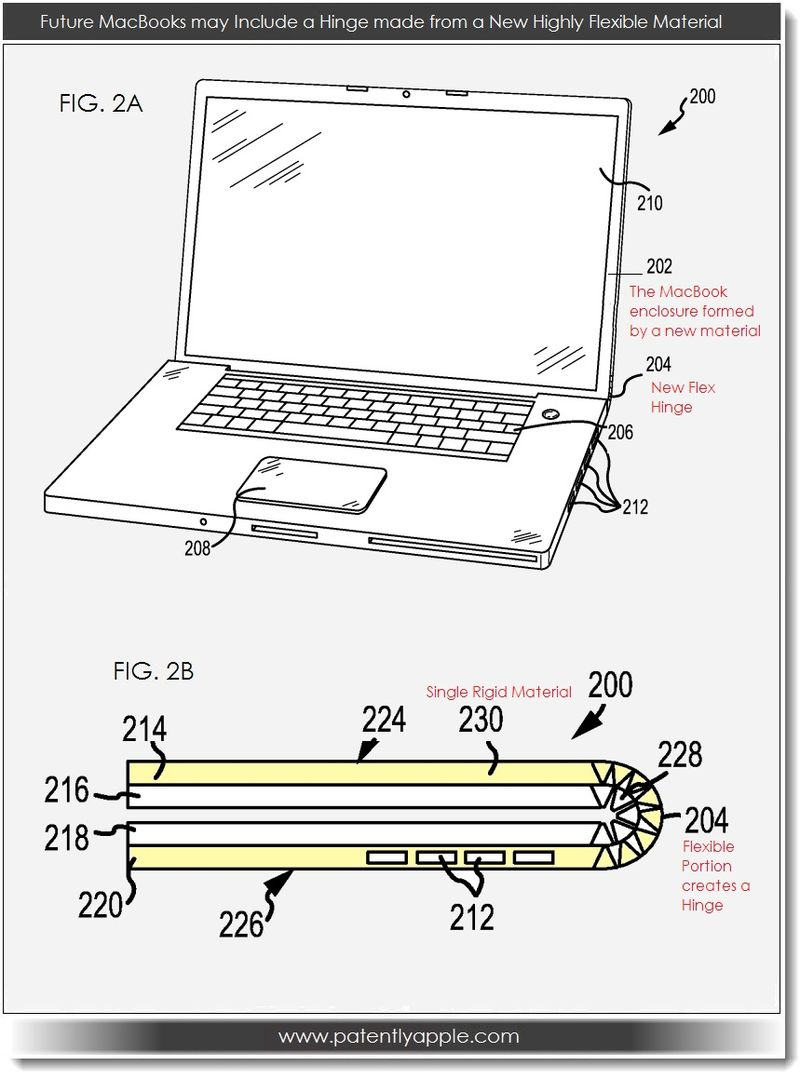 2. Apple patent for new flex material used for MacBook Enclosure & flex hinge