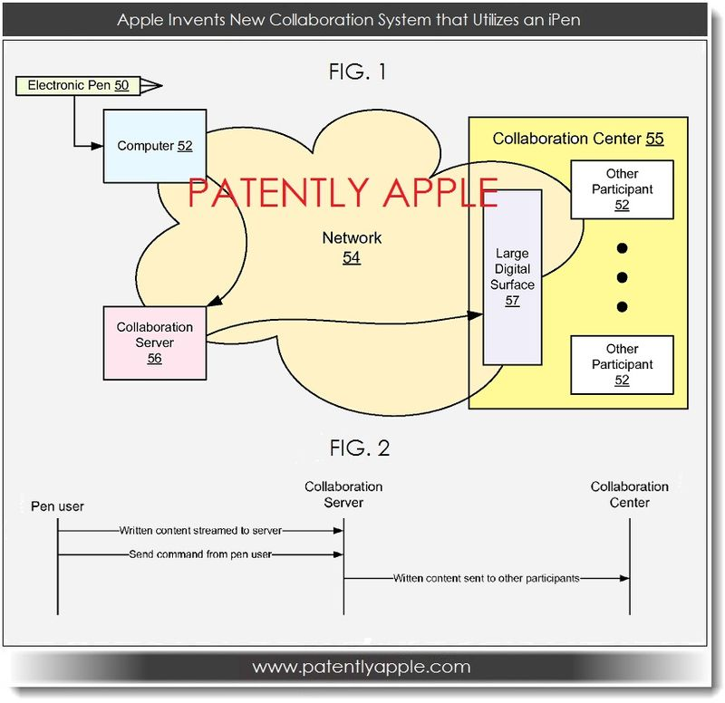 2AAA. Apple invents collaboration system that utilizes an iPen