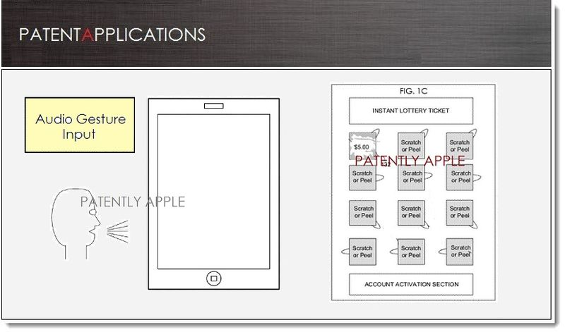 1. Apple Granted 41 patents today