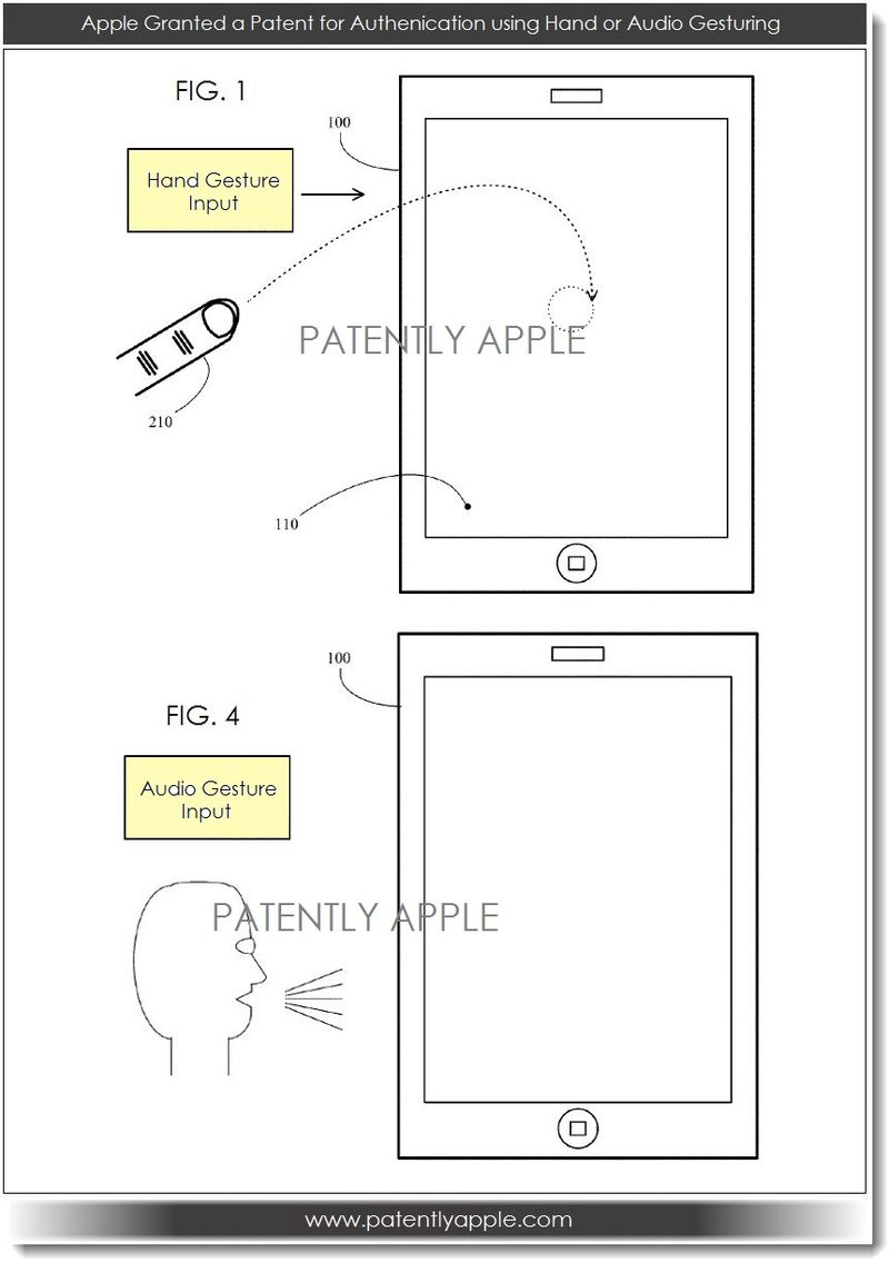 2. Apple patent figs 1 & 4 hand or audio gesturing for authentication