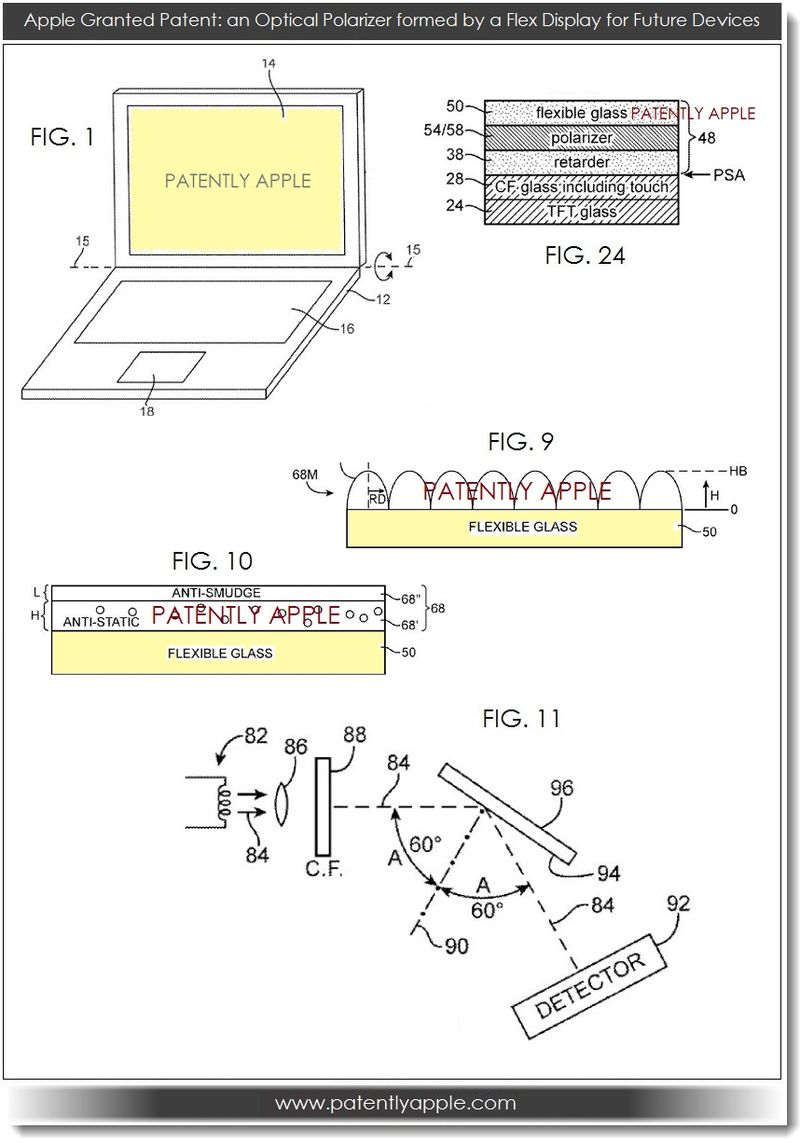 4. Apple Granted patent - optical polarizer formed by flex display