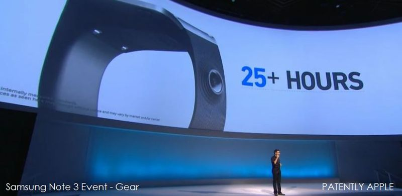 9- Gear - will have up to 25 hours of battery life