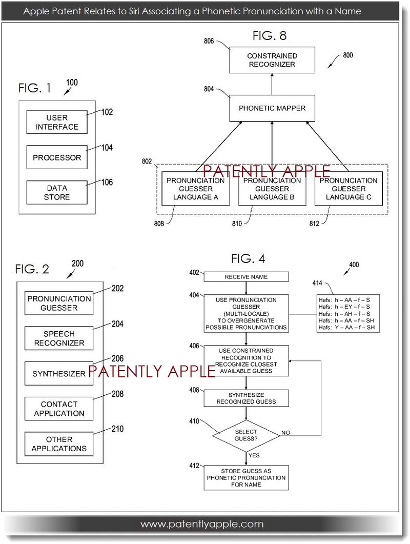 4. Apple patent relates to Siri Associating a Phonetic Pronunciation with a Name