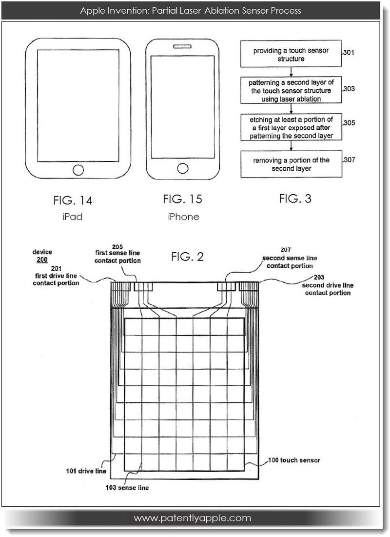 2. Apple invention - partial laser abilation sensor process - figs 2, 3, 14 and 15
