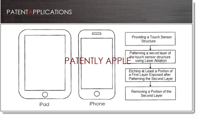 1. Cover Graphic for an Apple Multi-Patent Report