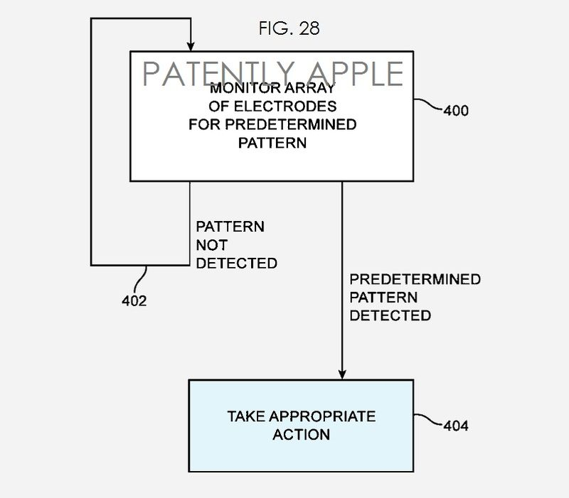 9 JPEG - Apple Fingerprint Scanner patent fig 28